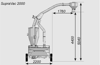 пневмотранспортер, модель SupraVac 2000