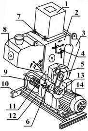 Дробилка безрешетная ДБ-5 Схема